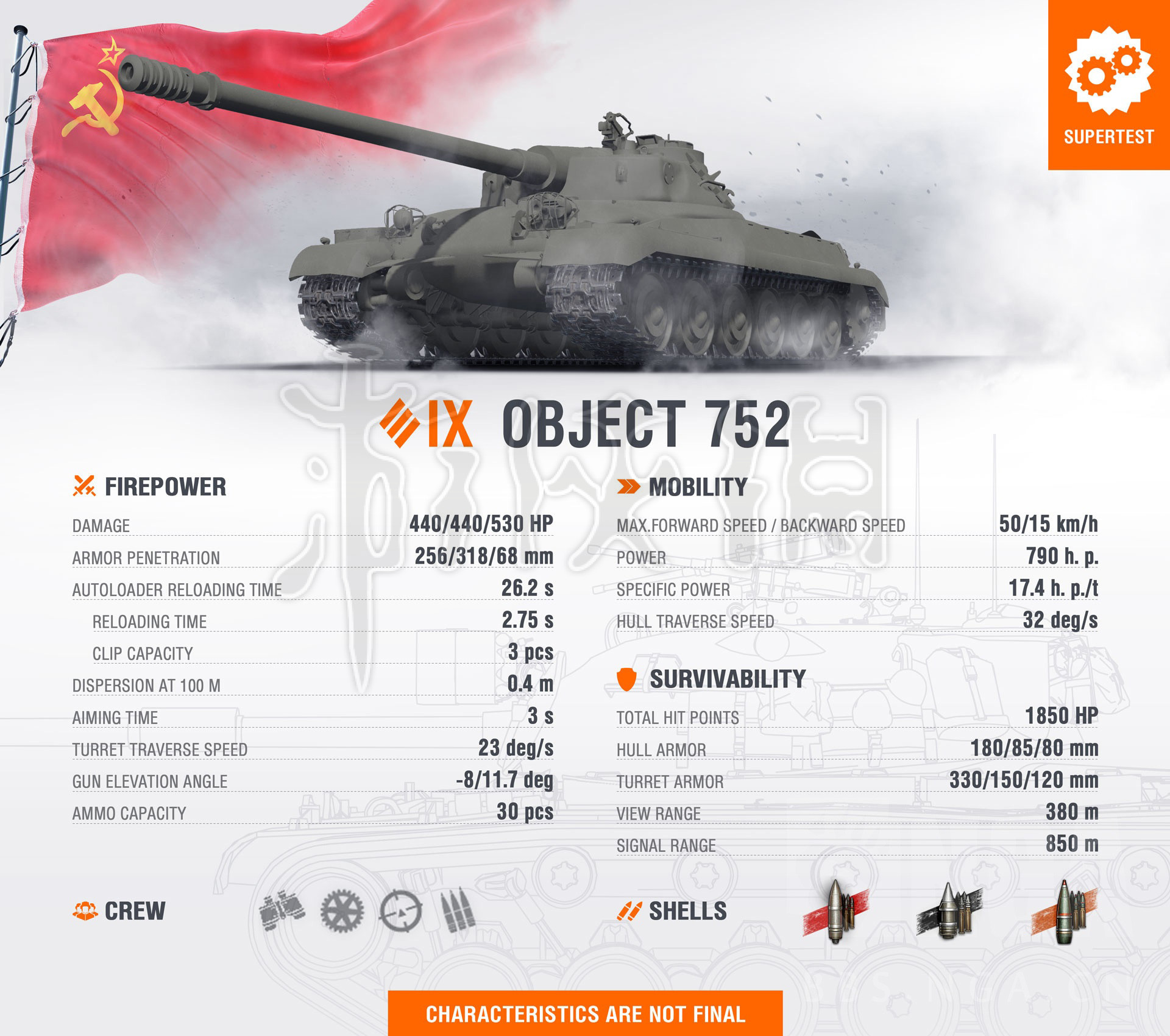 WOT苏联重坦Object752好用吗WOT苏联重坦Object752数据一览