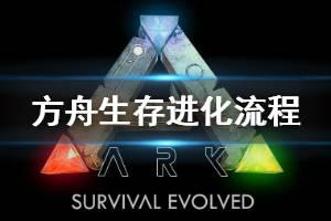《方舟:生存进化》全操作全系统解析攻略