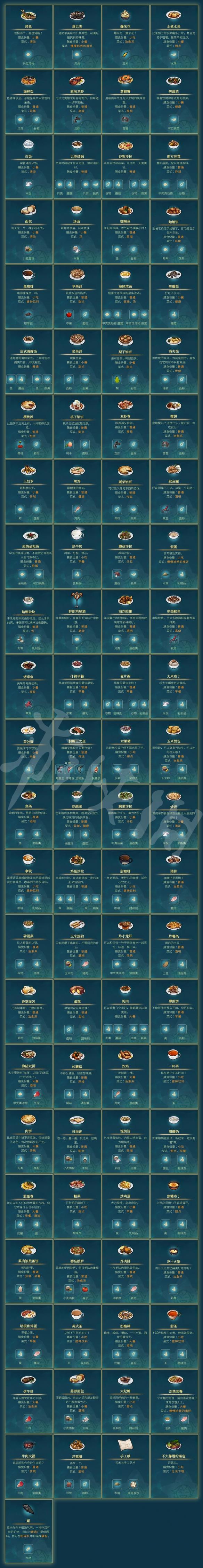 《Spiritfarer》食物怎么制作?全菜谱一览