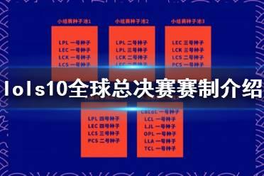《英雄联盟》s10全球总决赛赛制是什么 lols10全球总决赛赛制介绍
