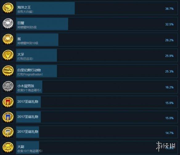 《海底大猎杀》成就都有哪些?游戏成就一览