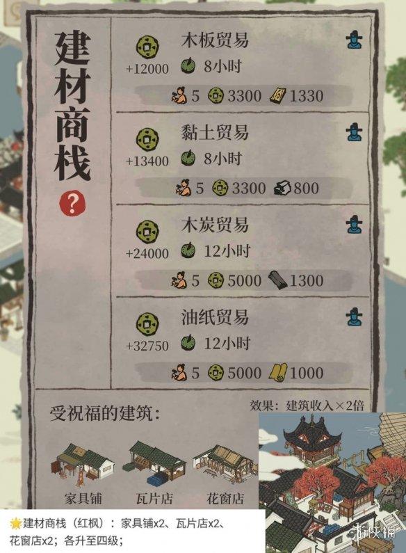 《江南百景图》杭州加成建筑是什么 杭州加成建筑介绍
