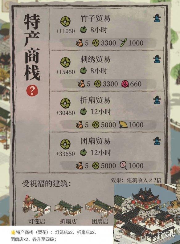 《江南百景图》商栈的作用是什么 商栈作用介绍