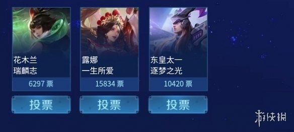 《王者荣耀》第一天返场投票排名 电光耗子一路领先