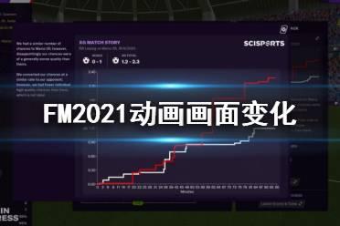 《足球经理2021》动画画面怎么样?动画画面变化一览