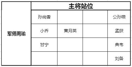 少年三国志零黄巾之战80关怎么打