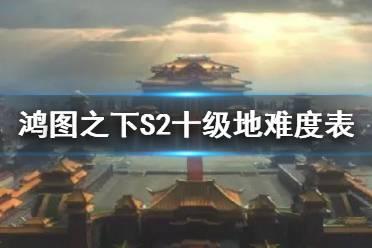 《鸿图之下》S2十级地难度表 十级地守军站位一览
