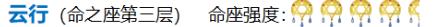 《原神手游》甘雨命之座一览 甘雨命之座怎么样
