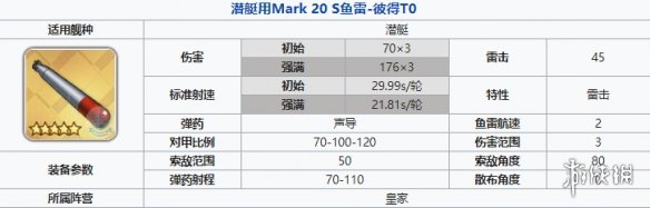 《碧蓝航线》彼得雷是什么 潜艇用Mark20S鱼雷简评