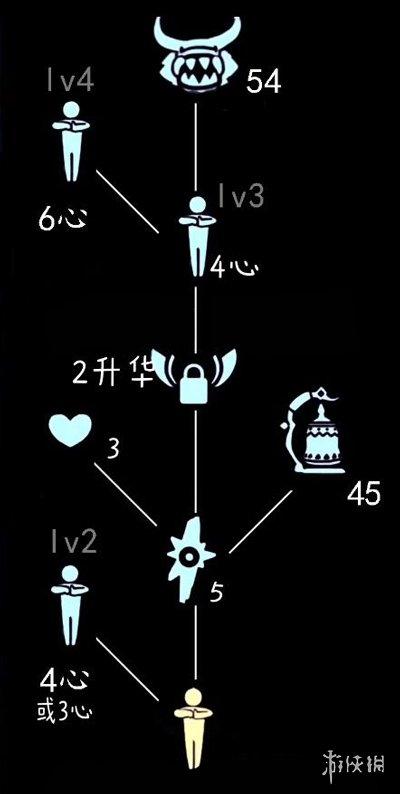 《光遇》2月25日旅行先祖可以兑换什么 2.25复刻先祖兑换表