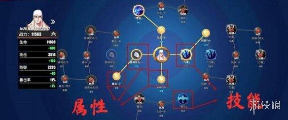 《航海王热血航线》战力怎么提升 战力系统解析
