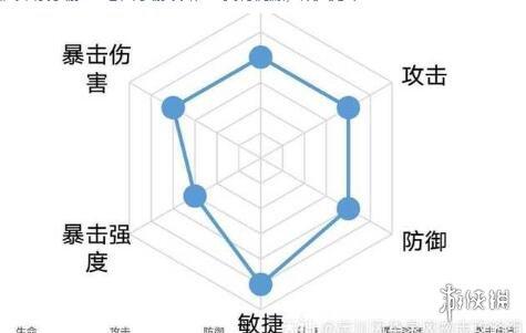 《忘川风华录》王昭君怎么样 王昭君技能介绍