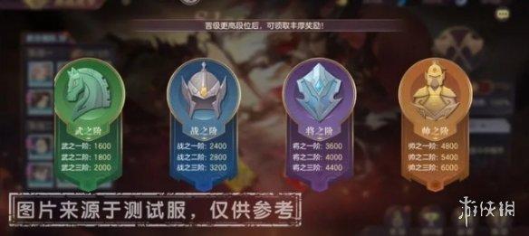 《三国志幻想大陆》激战虎牢玩法介绍 激战虎牢怎么玩