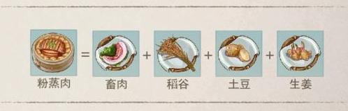 《江湖悠悠》粉蒸肉怎么做 粉蒸肉食谱配方