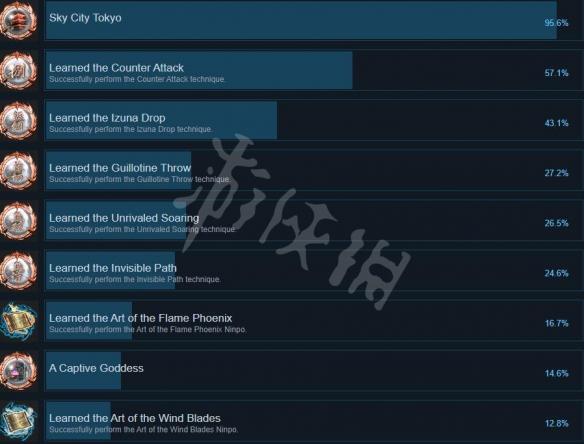 《忍者龙剑传大师合集》西格玛2成就一览表 西格玛2成就有什么?