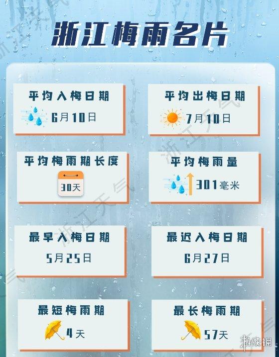 浙江2021什么时间入梅 浙江入梅时间介绍
