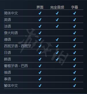 《小缇娜的奇幻之地》有中文吗?游戏语言选项一览