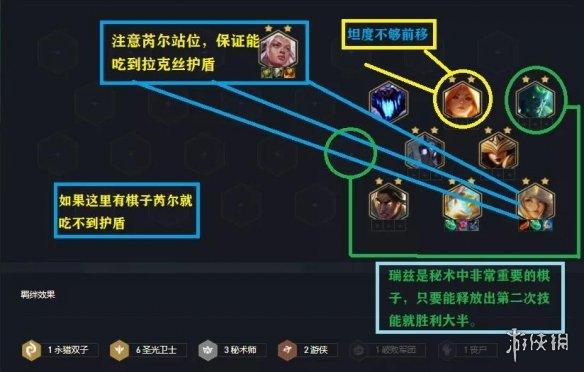 《云顶之弈手游》11.13圣光大眼阵容推荐 圣光大眼装备运营攻略