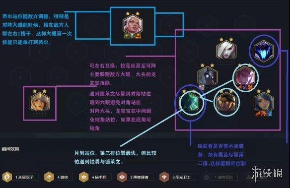 《云顶之弈手游》秘光D4怎么玩 11.13D4秘术圣光卫士阵容推荐
