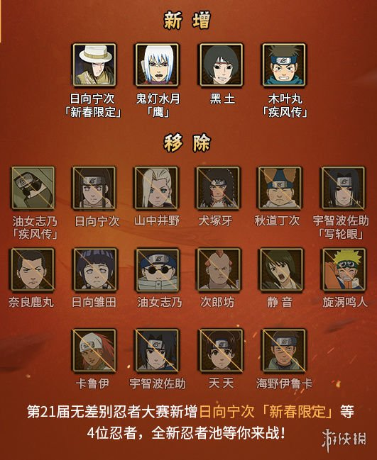 《火影忍者手游》无差别忍者池新增哪些角色 无差别忍者池新增忍者揭晓