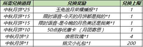 《王者荣耀》9月15日更新 中秋活动来袭沈梦溪中秋皮肤上线
