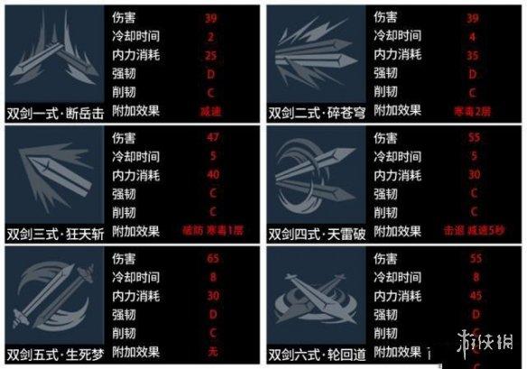 《武侠乂手游》武器怎么选 武器选择推荐内容汇总