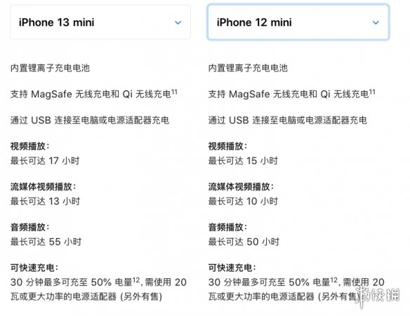iphone13mini支持双卡吗 iphone13mini双卡双待吗