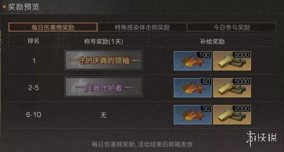 《明日之后》丰碑庆典怎么玩 国庆丰碑庆典活动玩法奖励一览(图3)
