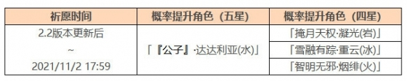 《原神手游》2.2暂别冬都祈愿活动一览 2.2公子复刻活动什么时候开始(图3)