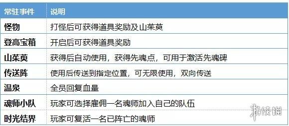 《斗罗大陆》重阳节活动介绍 重阳清秋活动规则