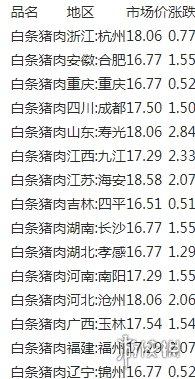 10月14日生猪价格是多少 10.14猪肉价格一览表