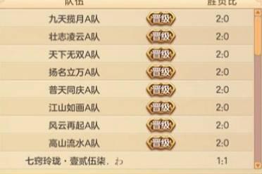 《神武4》神武之战冠军联赛分组赛圆满落幕 双败淘汰赛即将打响