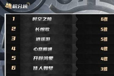 《梦幻西游》手游武神坛巅峰联赛S3预选赛圆满落幕 6大战队强势锁定晋级席位