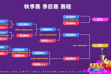 中国队双线争冠《皇室战争》CRL季后赛明日开战